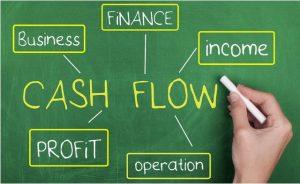 cashflow - trò chơi rèn luyện tư duy tài chính