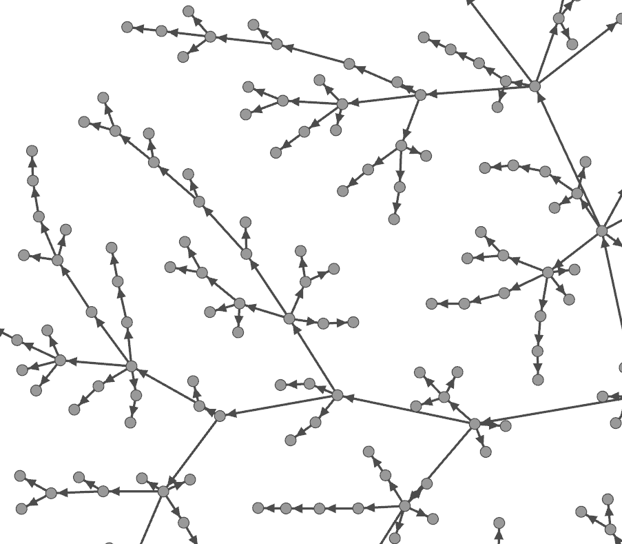 Zoomed in Directed Graph Our Simulation.png