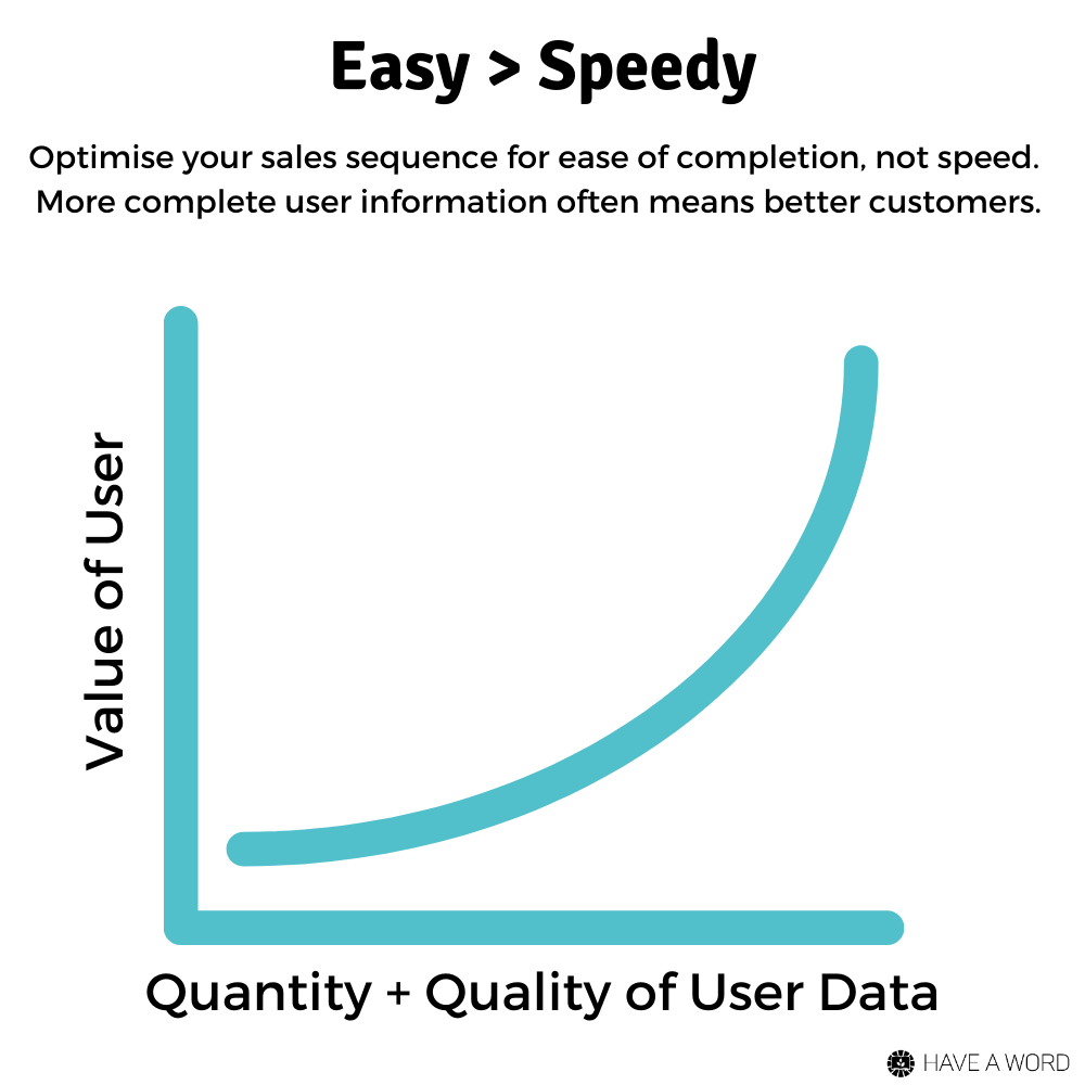 Ease of signup is better than speed of sign up