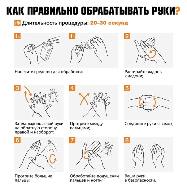 Как правильно обрабатывать руки