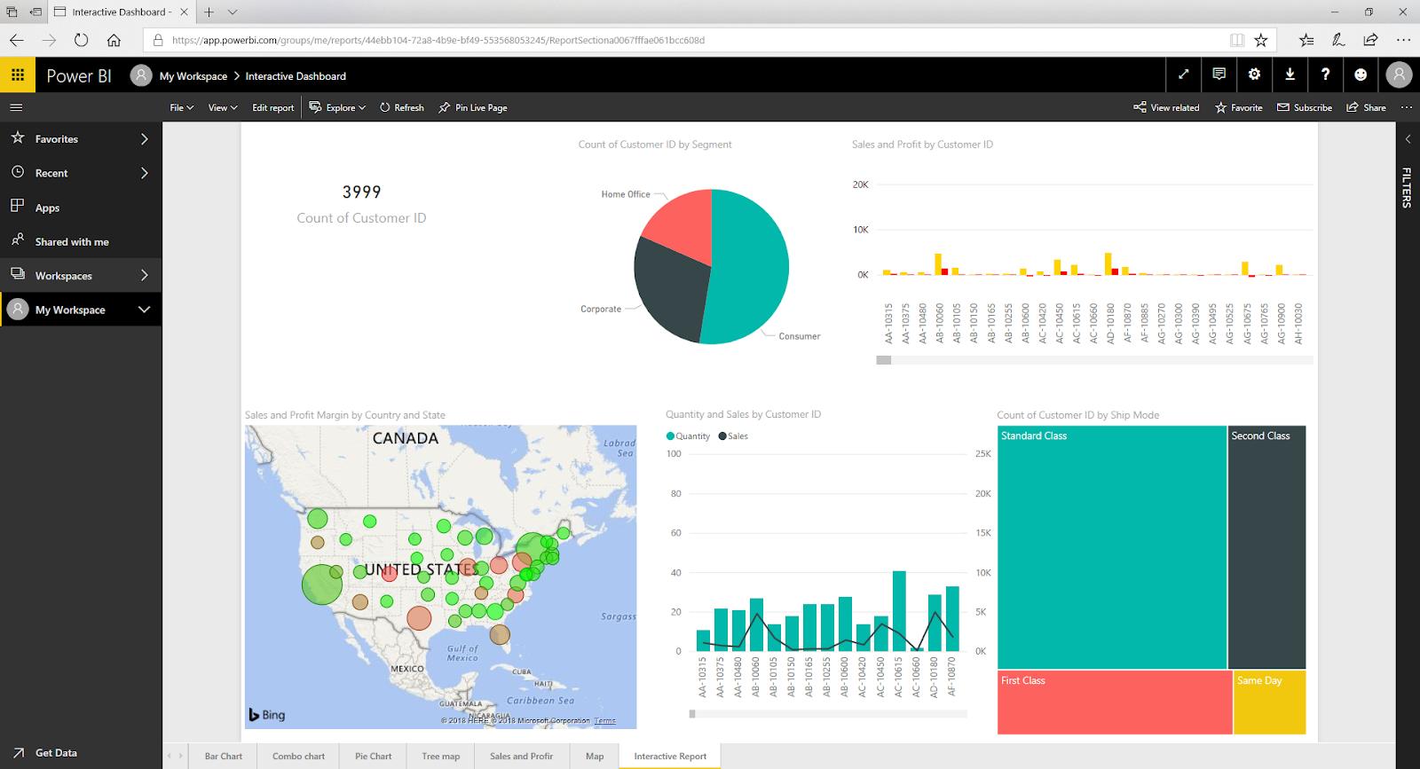 Interactive Dashboard In Microsoft Power BI 64