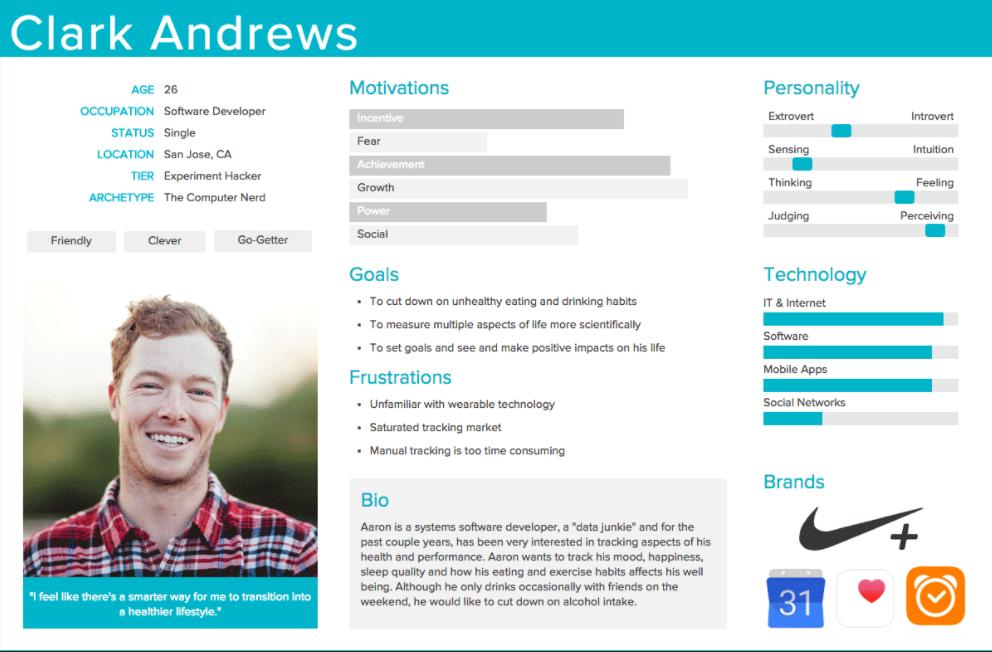 Marketing Persona Clark Andrews