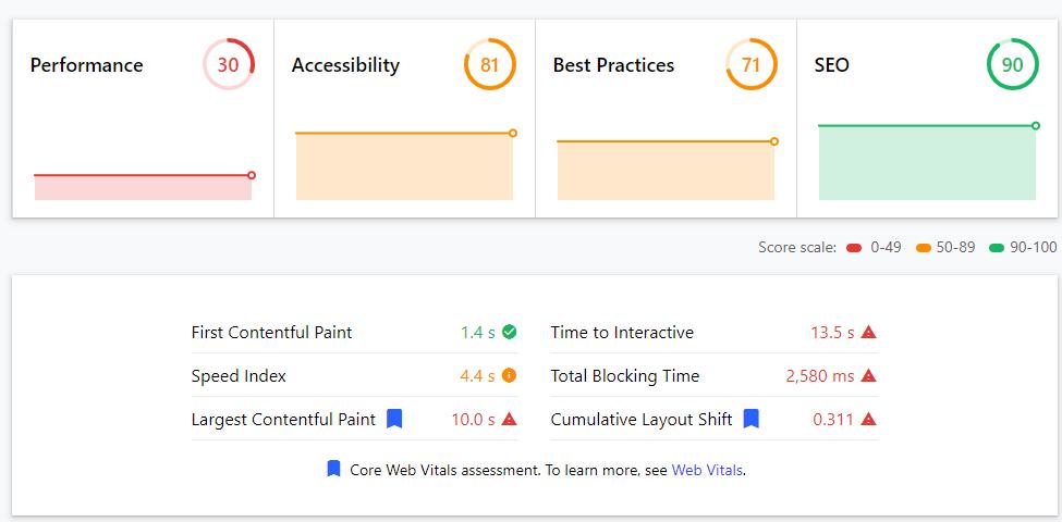 Сервис проверки скорости загрузки сайта - Web.Dev