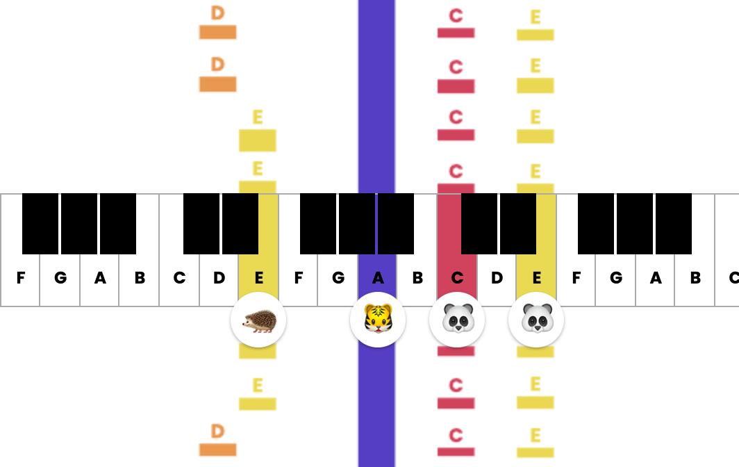 Chrome Music Lab Shared Piano