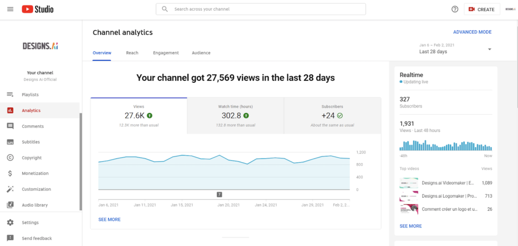 Designs.ai   Must knows to build a quality YouTube channel for your business - YouTube analytics interface