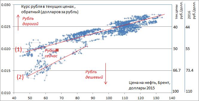 Опубликован индекс HSBC RUSSIA COMPOSITE OUTPUT за апрель, из которого следует, что рецессия в стране заканчивается