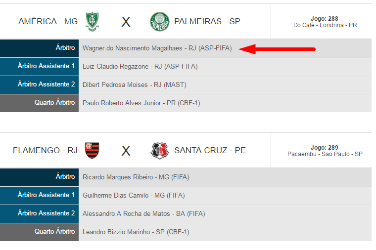Polêmica escolha de juiz carioca para o jogo de adversário do Flamengo