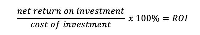 Measuring the True Cost of Your Investment