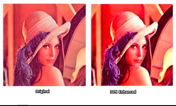 Enhancing an image in Pillow using ImageFilter