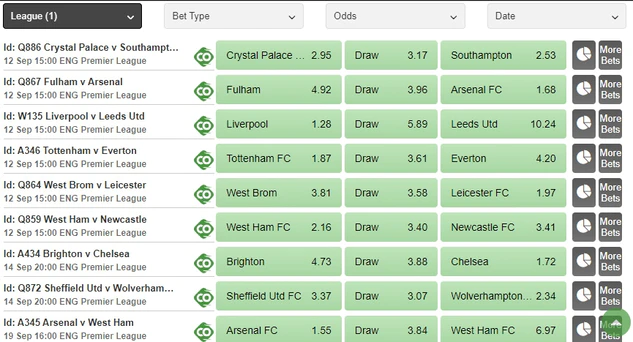 betway betting page