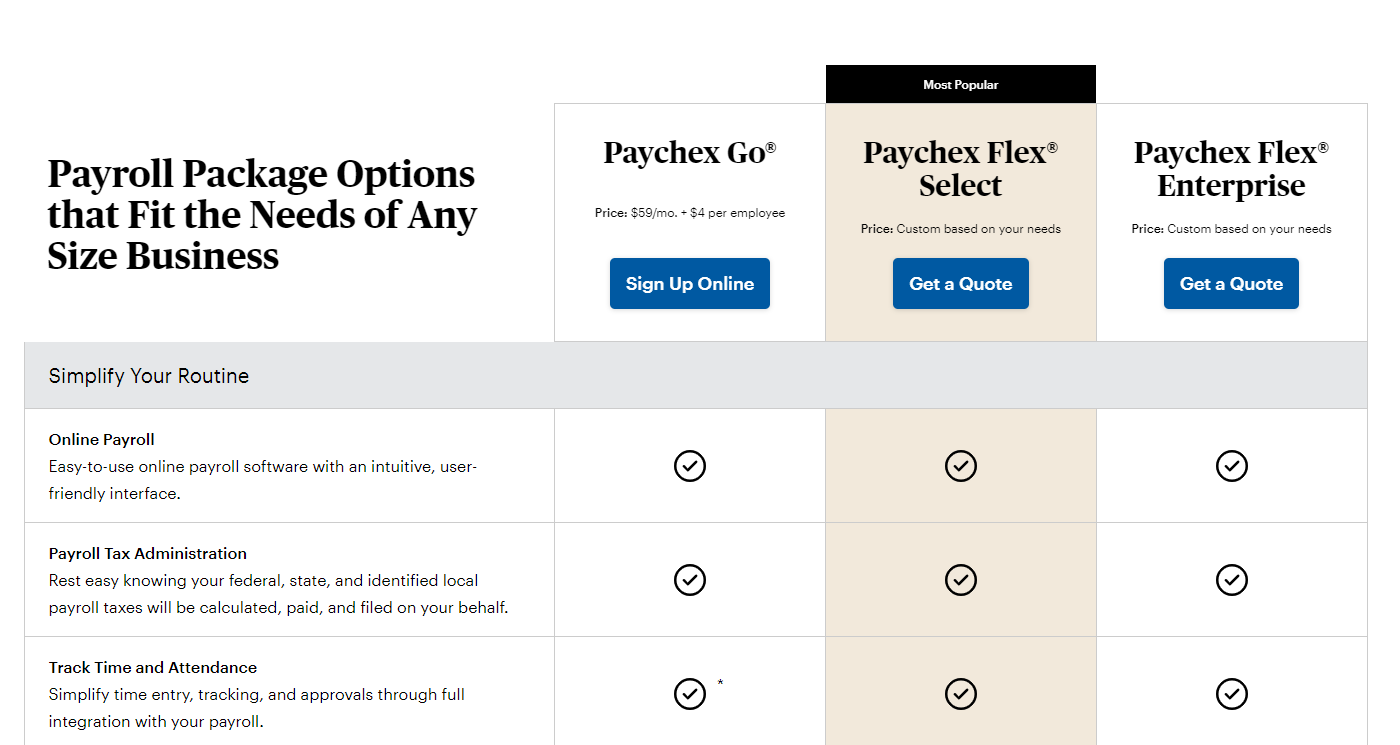 paychex pricing