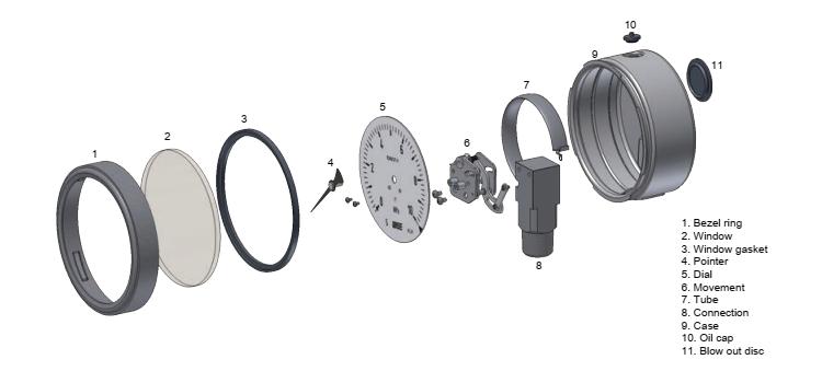 Cấu tạo của đồng hồ áp suất khí nén.