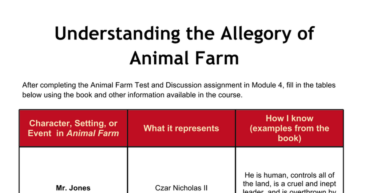 Pictures of Animal Farm Allegory - #rock-cafe