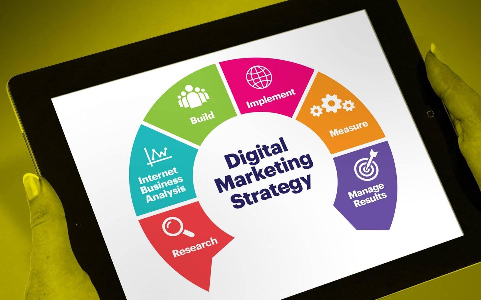 D:\furqan\Selecta Training\SEO\PDF\Digital marketing training 2.jpg