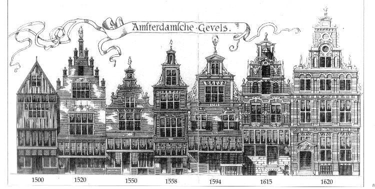 Wiki dondervoort - Gevels van hedendaagse huizen ...