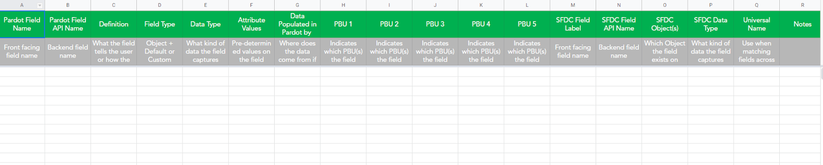 Field mapping spreadsheet example