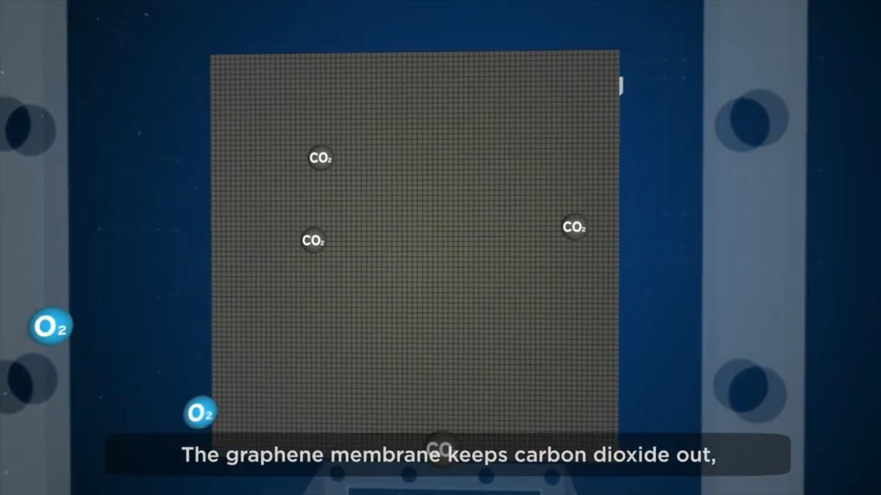energy aluminium materials water graphene batteries