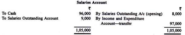 A Sample Salaries Account