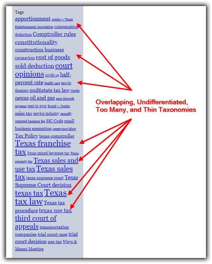 Como estruturar um site |  Taxonomias de sobreposição |  B-SeenOnTop