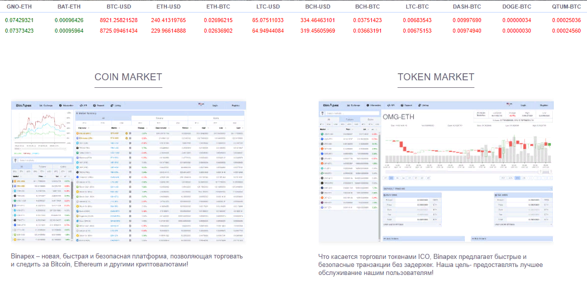 Криптовалютная биржа Binapex: обзор и отзывы о компании