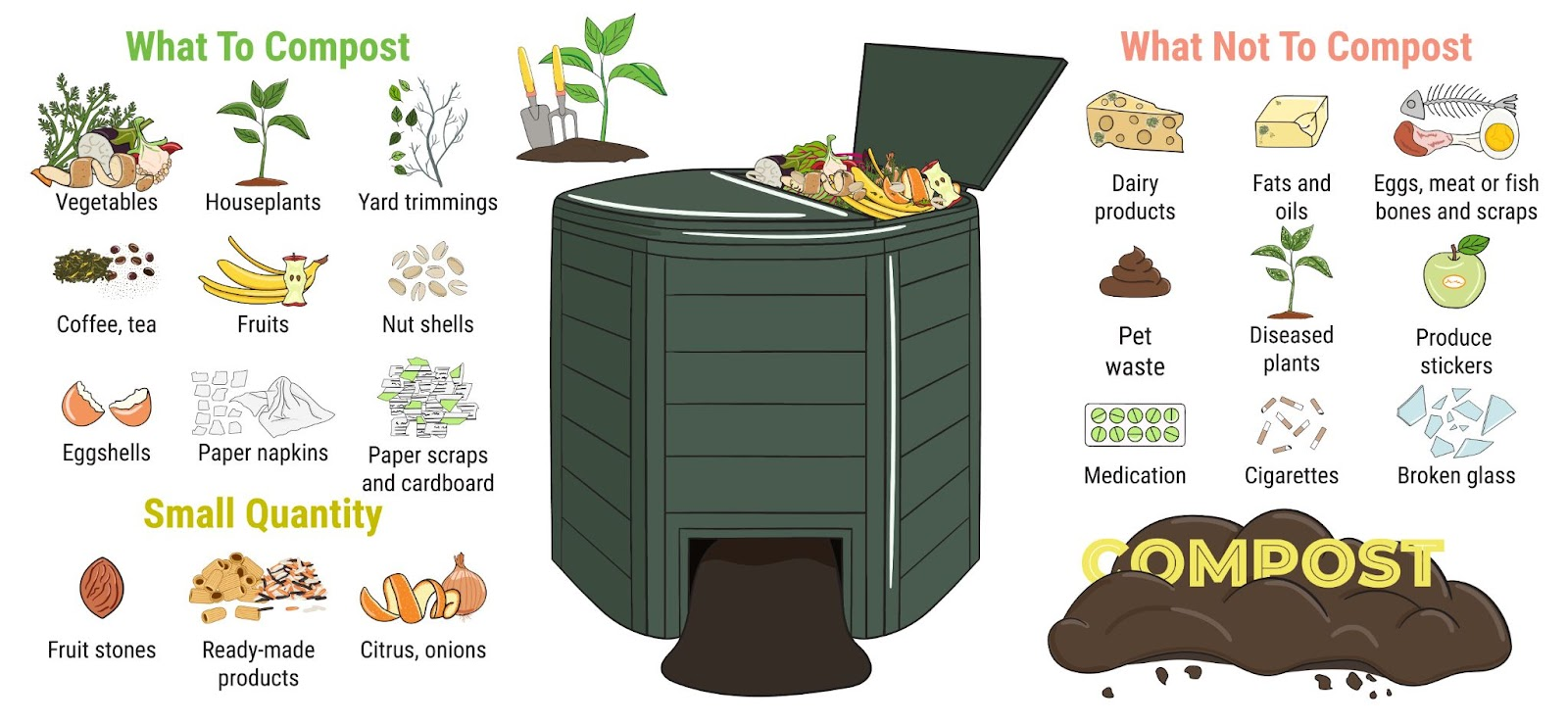 Graphic showing what things you can and cannot compost.