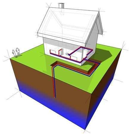 captacion-geotermia-vertical-como-funciona-calefaccion