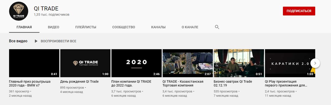 Инвестиционная онлайн-платформа QI Trade: обзор, схема работы, отзывы