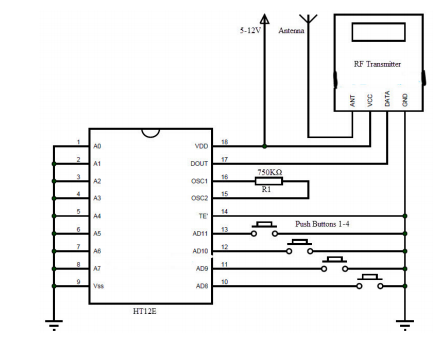 RF transmitter with HT12e