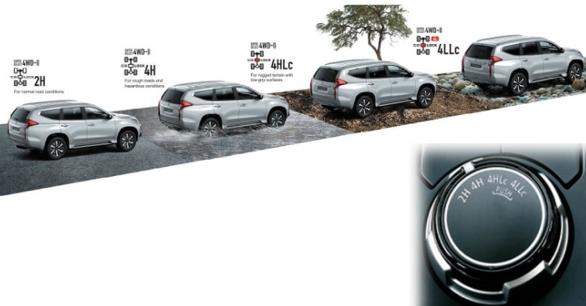 Đánh giá xe Mitsubishi Pajero Sport 2020-10