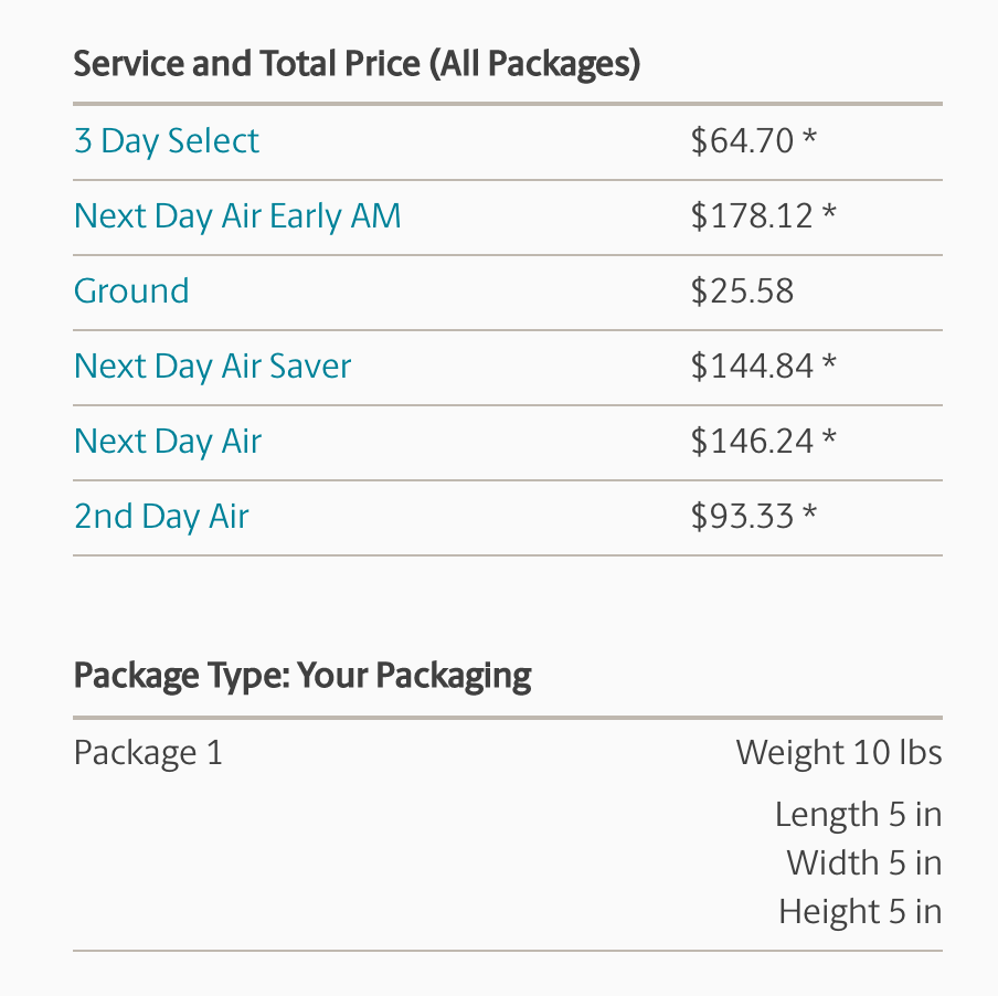 UPS Next Day Services Example