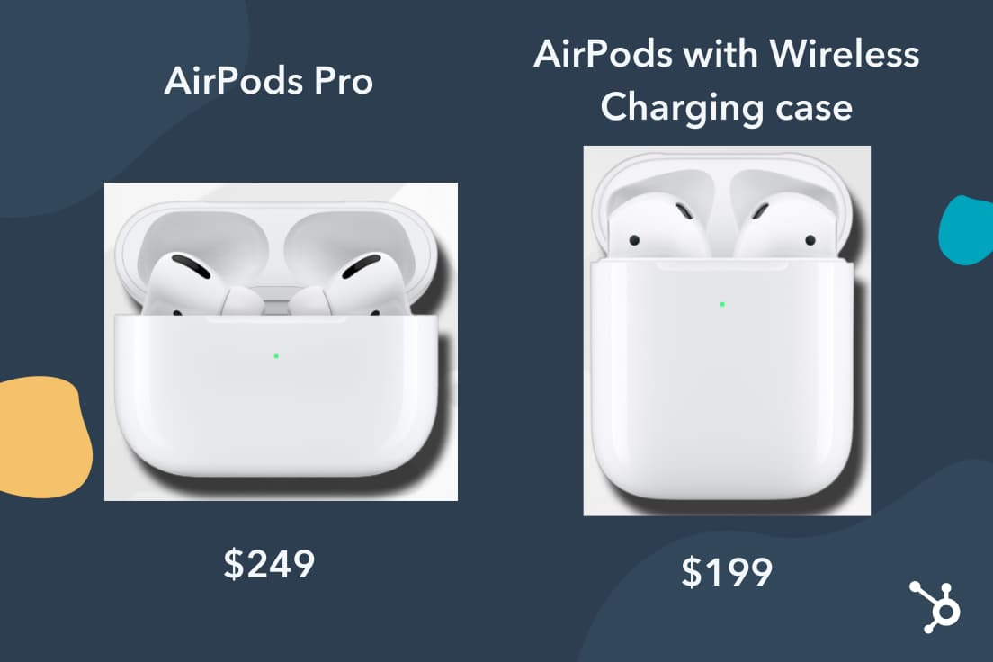 Prestige pricing apple