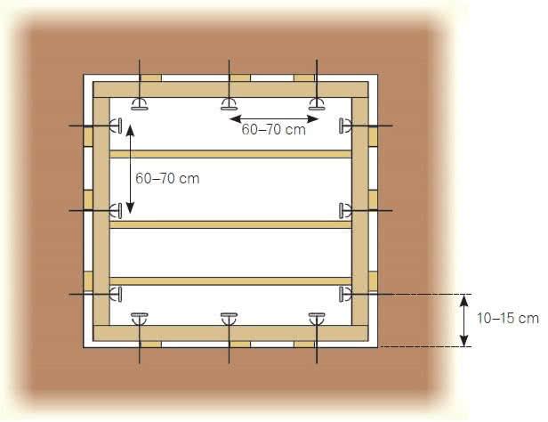 Способ правильного расположения клиньев, монтажных распорок и точек несъемного крепления окна.