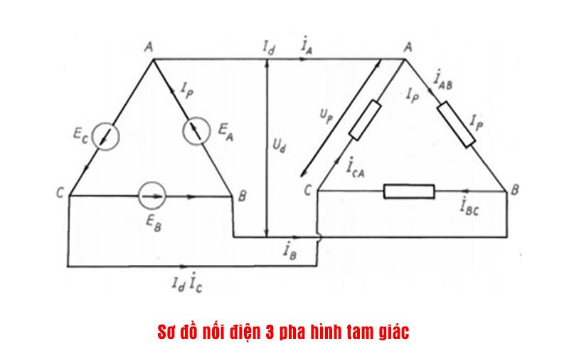 Sơ đồ mạch điện 3 pha