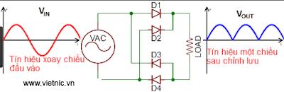 uwasng dụng diode linh kiện điện tử