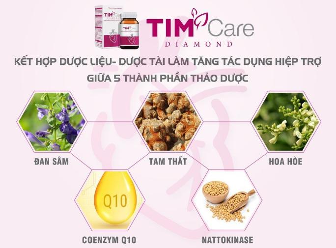 TIM Care Diamond – Bảo vệ trái tim vàng - Ảnh 1