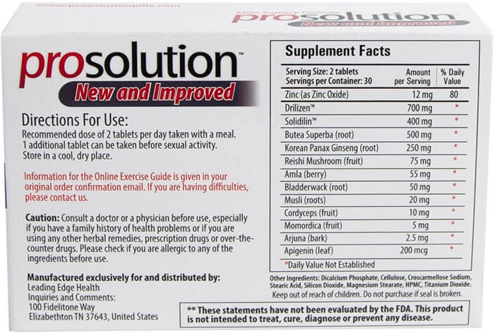 Key Ingredients in Prosolution Pills