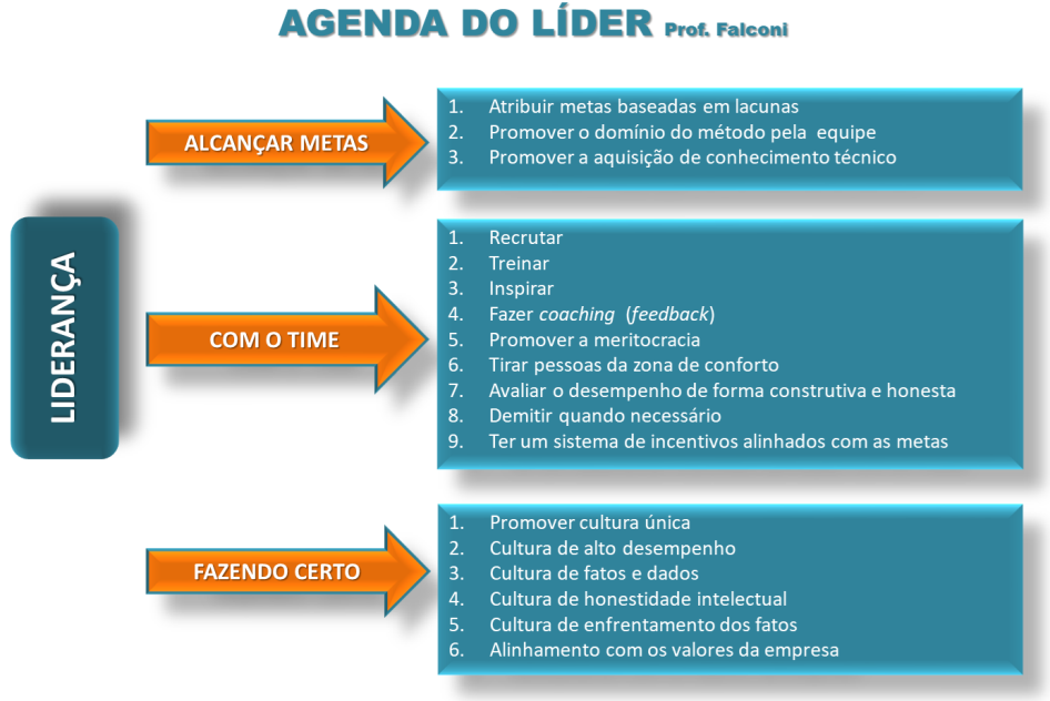 C:\Users\Lavinha\Desktop\AGENDA DO LÍDER.png