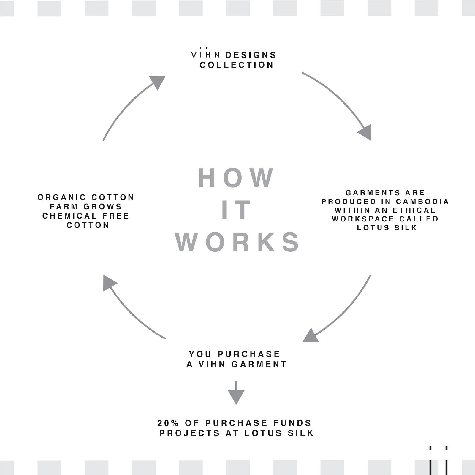 How it works-02.jpg