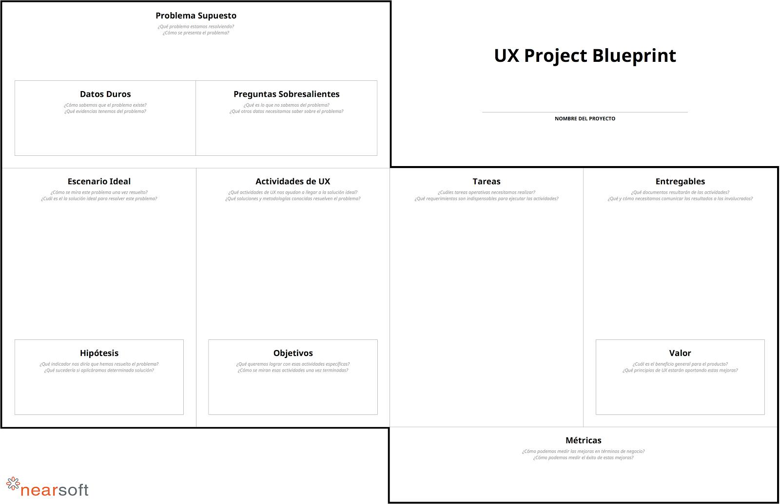 Cómo Ejecutar un Proyecto de Diseño de Experiencia   SG Buzz