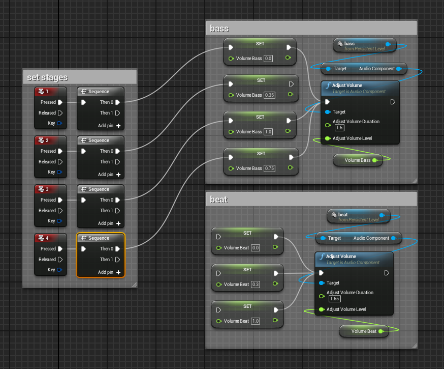 Gamasutra dev janas blog ue4 state based level music system basics event to the first sequence then connect the then 0 to the first set for basss volume repeat for 2 through 4 your blueprint should look the malvernweather Gallery