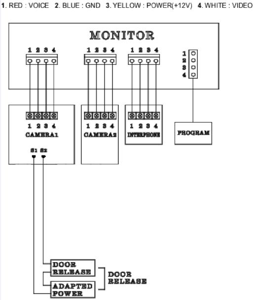 monitor color 4 3 pulgadas    soporta 2 frentes