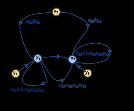 3-equations-step08.svg