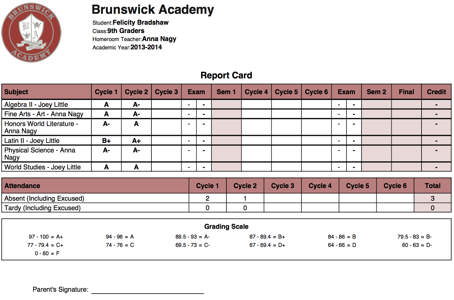 image High school report card bsd