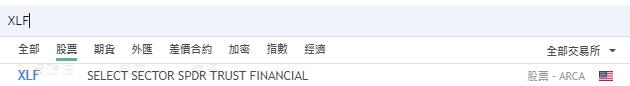 美股XLF股價即時走勢查詢