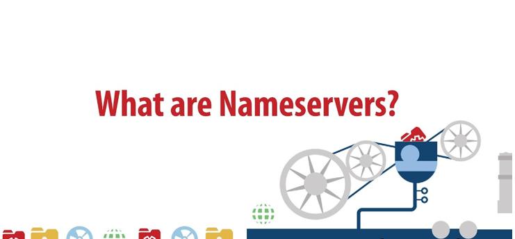 cách trỏ domain hoặc tên miền