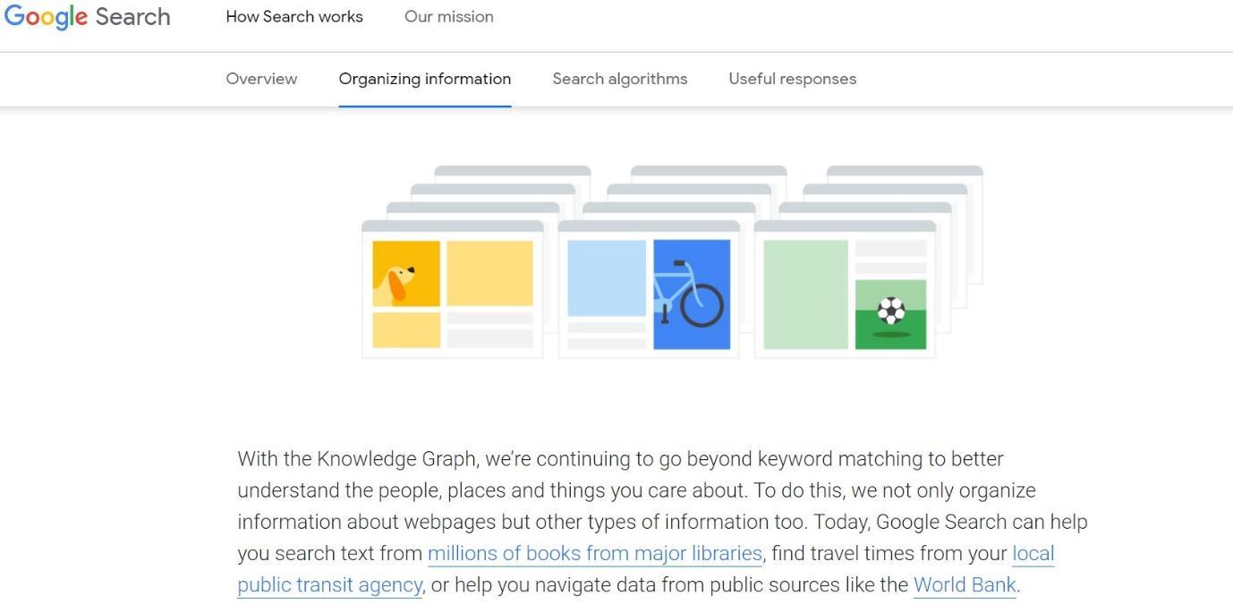 Google algorithm update by google.