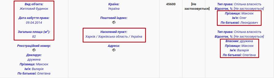 Прокурор «над СБУ» Олег Масюк 26