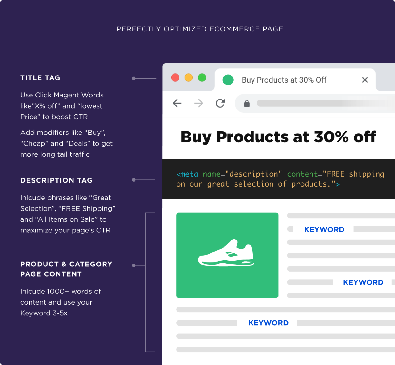 How to optimize an eCommerce product page and drive traffic to your website.