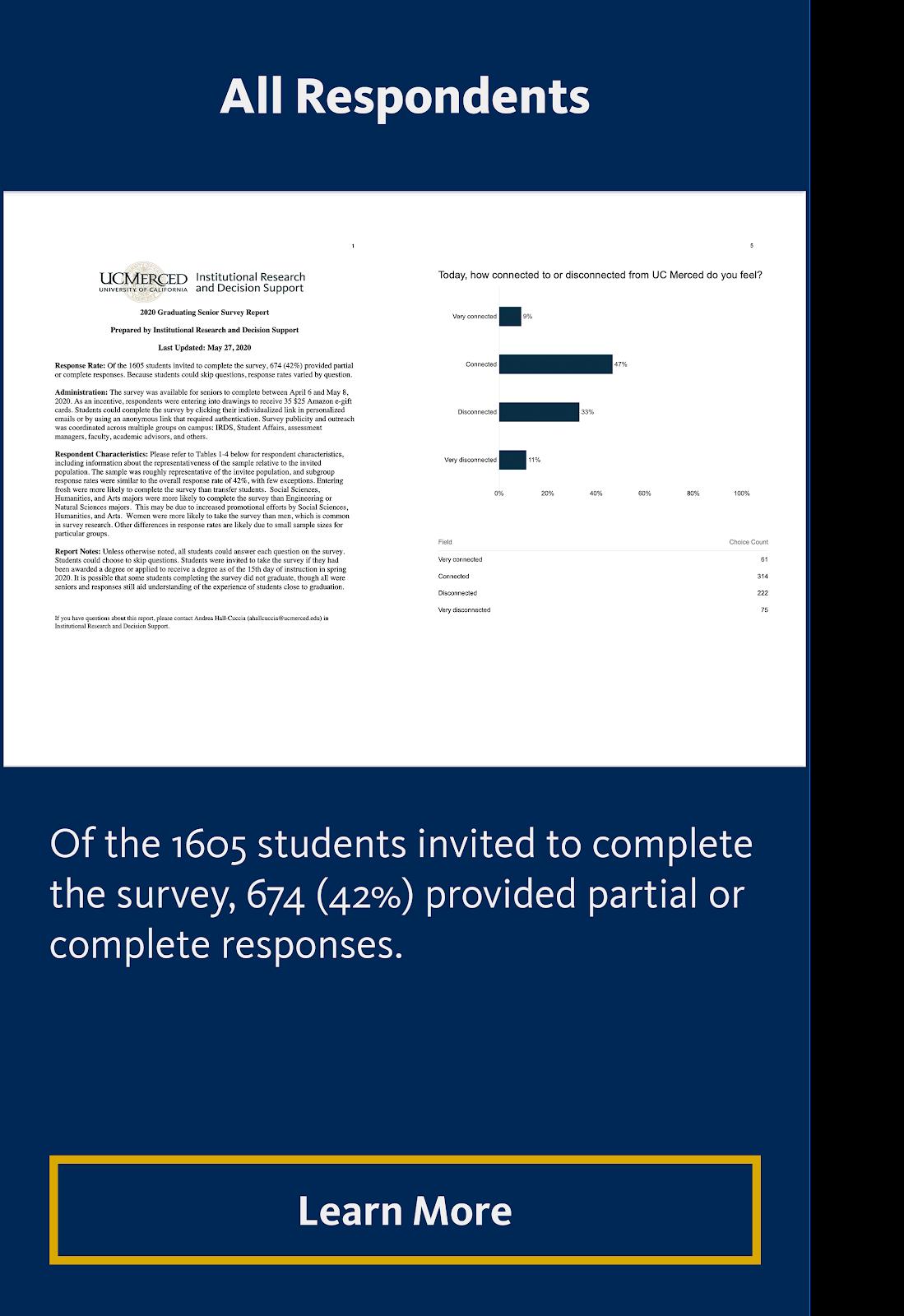 2020 Graduating Senior Survey Data All Respondents
