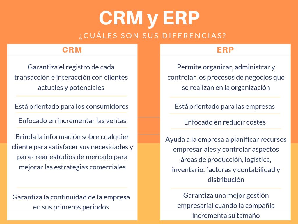 cuadro comparativo CRM y ERP